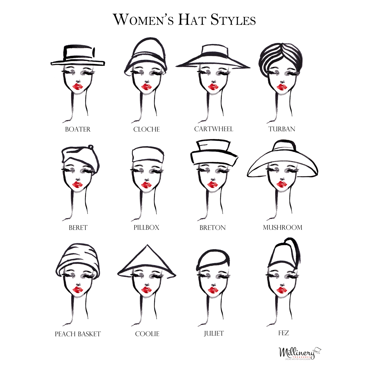 f84ccf8512a An Illustrated Guide to Classic Hat Styles